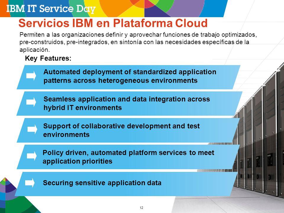 Servicios IBM en Plataforma Cloud