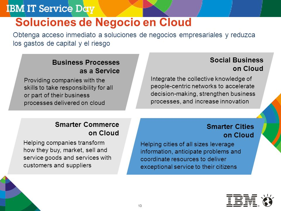 Soluciones de Negocio en Cloud