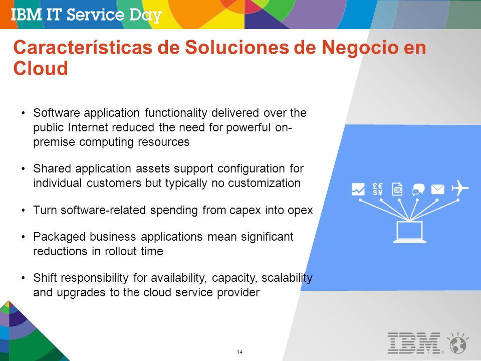 Características de Soluciones de Negocio en Cloud