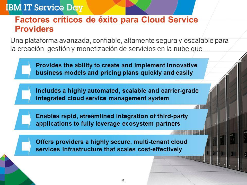 Factores críticos de éxito para Cloud Service Providers