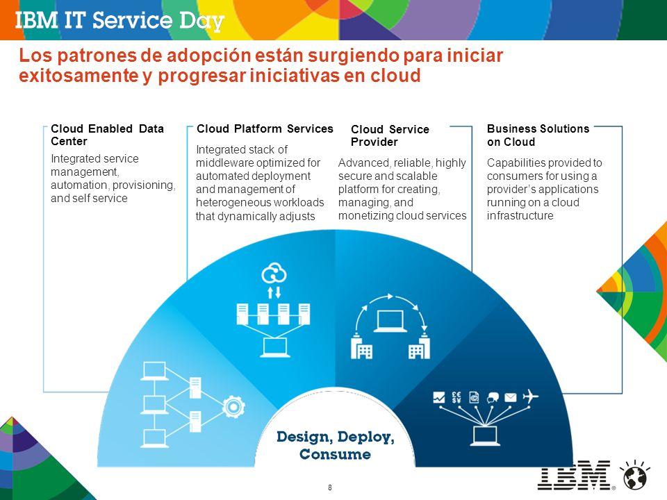 Los patrones de adopción están surgiendo para iniciar exitosamente y progresar iniciativas en cloud