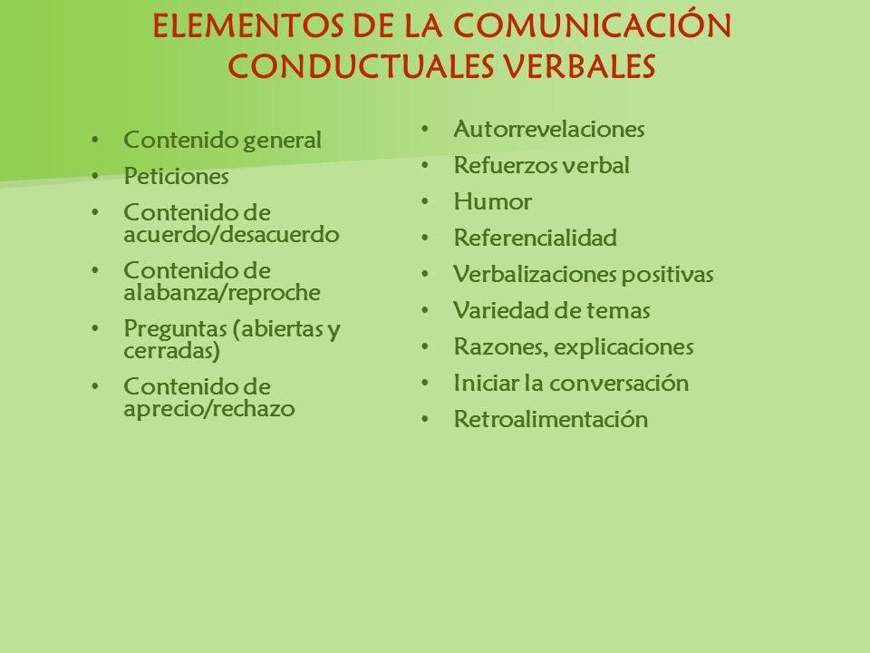 ELEMENTOS DE LA COMUNICACIÓN CONDUCTUALES VERBALES
