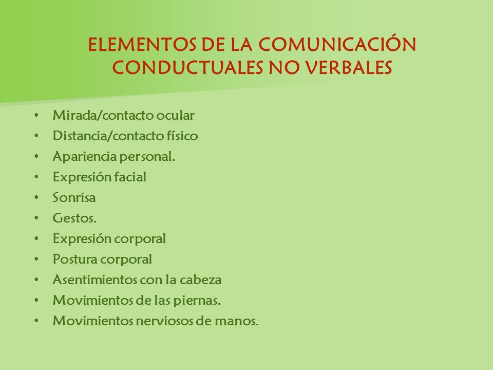 ELEMENTOS DE LA COMUNICACIÓN CONDUCTUALES NO VERBALES