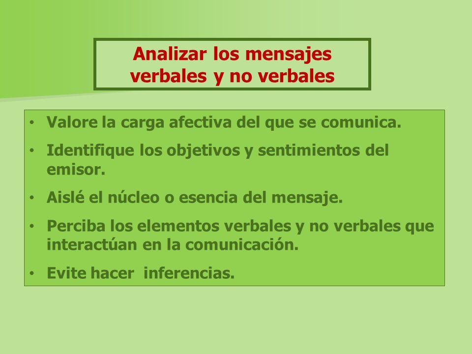 Analizar los mensajes verbales y no verbales