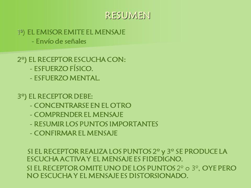 RESUMEN 1º) EL EMISOR EMITE EL MENSAJE - Envío de señales