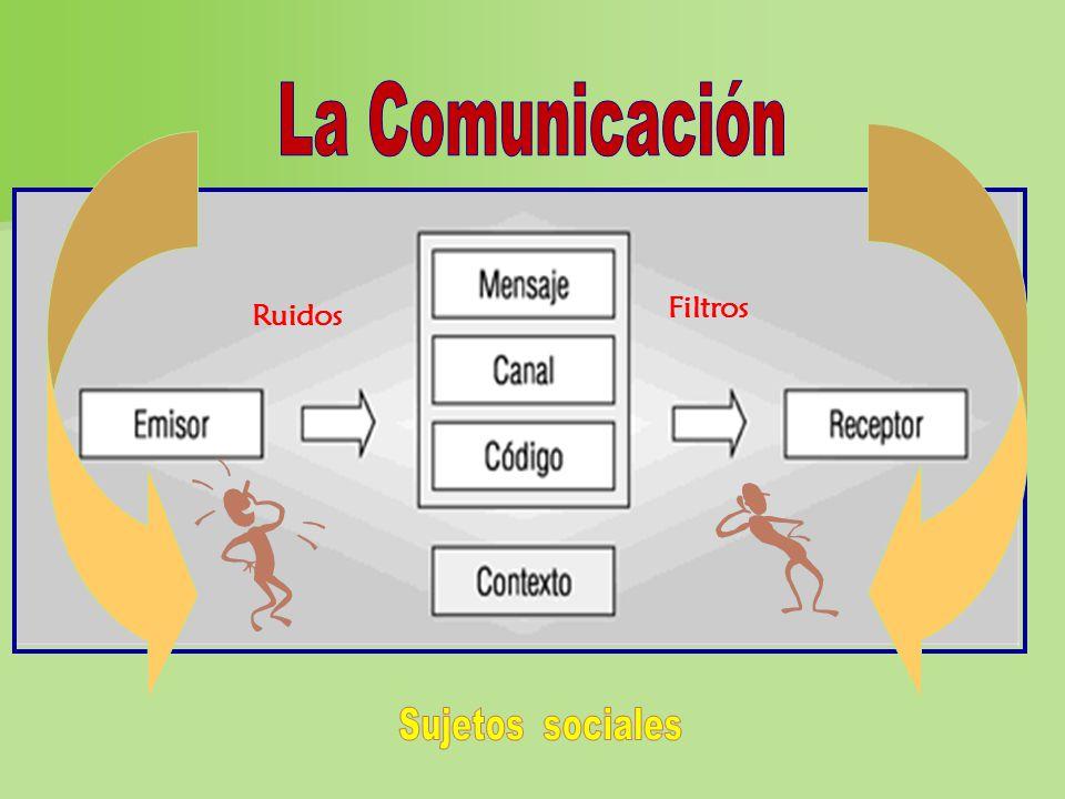 La Comunicación Filtros Ruidos entendimiento Sujetos sociales