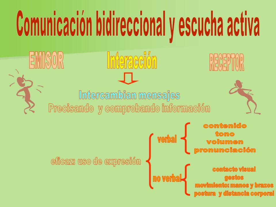 Comunicación bidireccional y escucha activa
