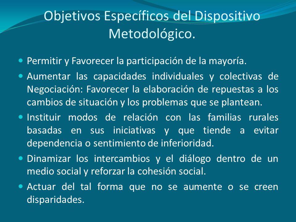 Objetivos Específicos del Dispositivo Metodológico.