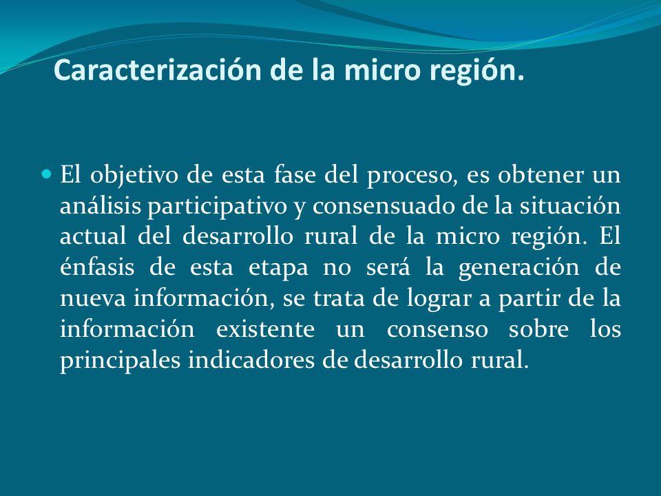 Caracterización de la micro región.