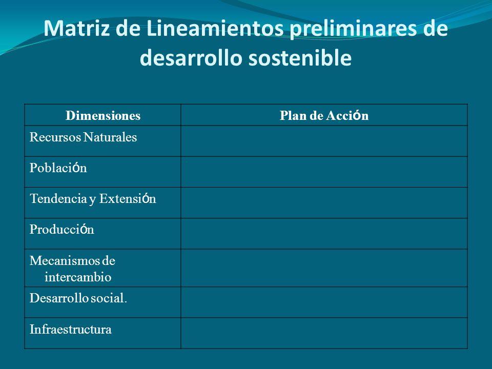 Matriz de Lineamientos preliminares de desarrollo sostenible