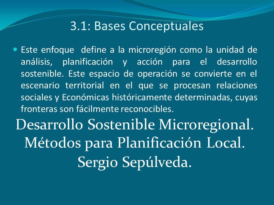 Desarrollo Sostenible Microregional. Métodos para Planificación Local.