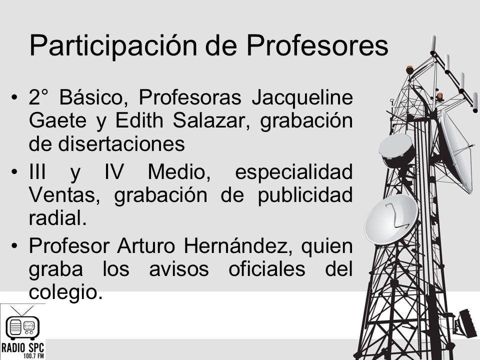 Participación de Profesores