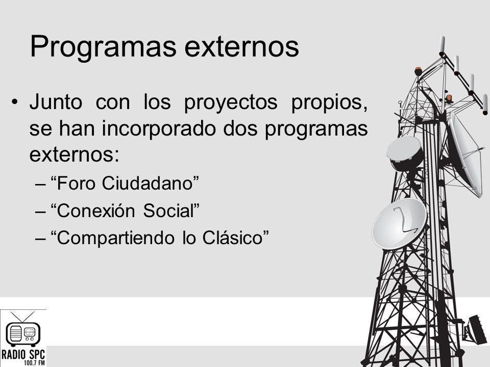 Programas externos Junto con los proyectos propios, se han incorporado dos programas externos: Foro Ciudadano