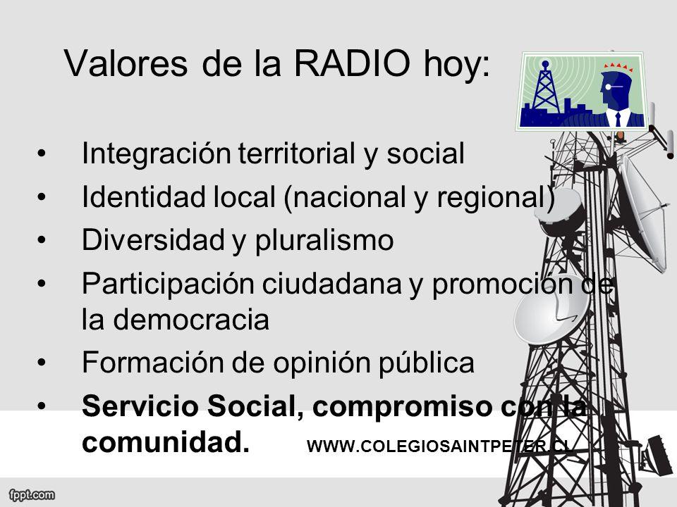 Valores de la RADIO hoy:
