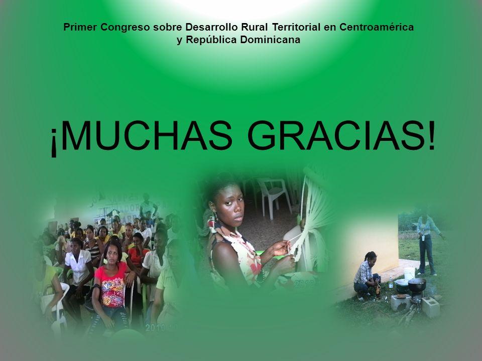 Primer Congreso sobre Desarrollo Rural Territorial en Centroamérica y República Dominicana