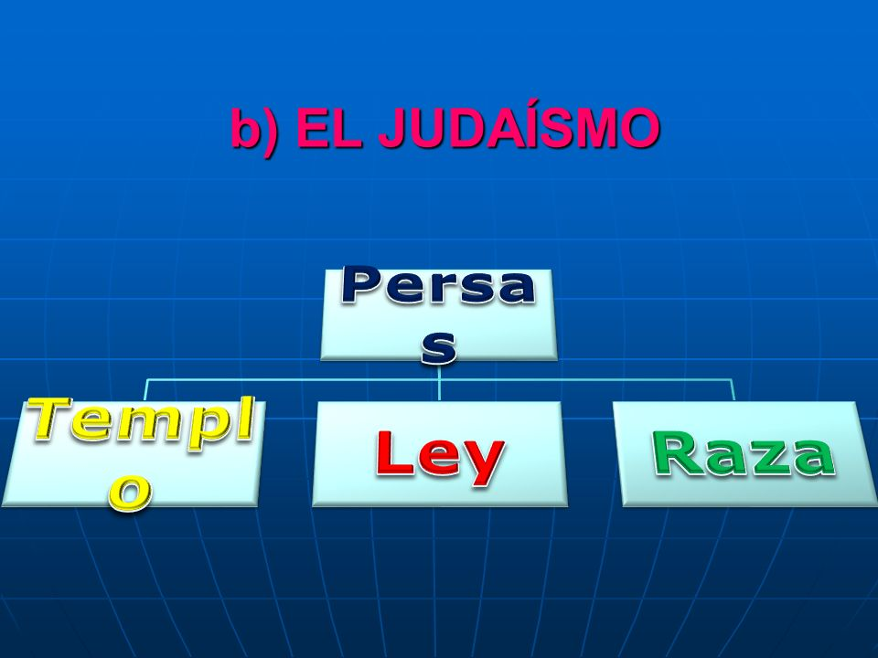 b) EL JUDAÍSMO Persas Templo Ley Raza