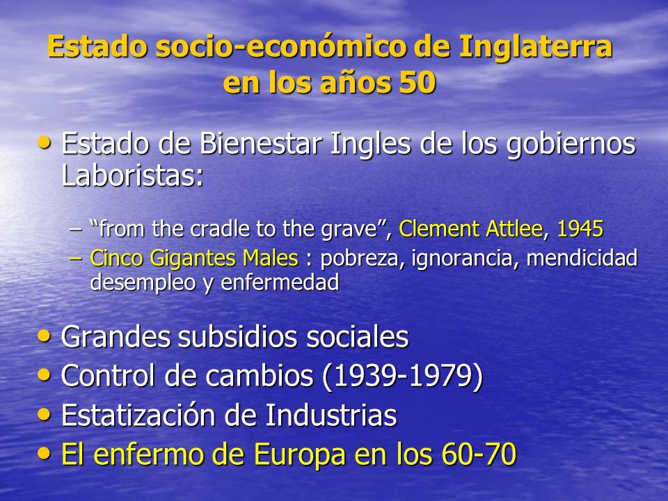 Estado socio-económico de Inglaterra en los años 50