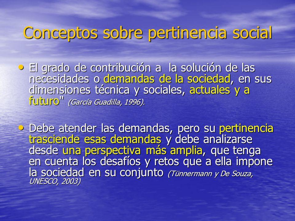 Conceptos sobre pertinencia social