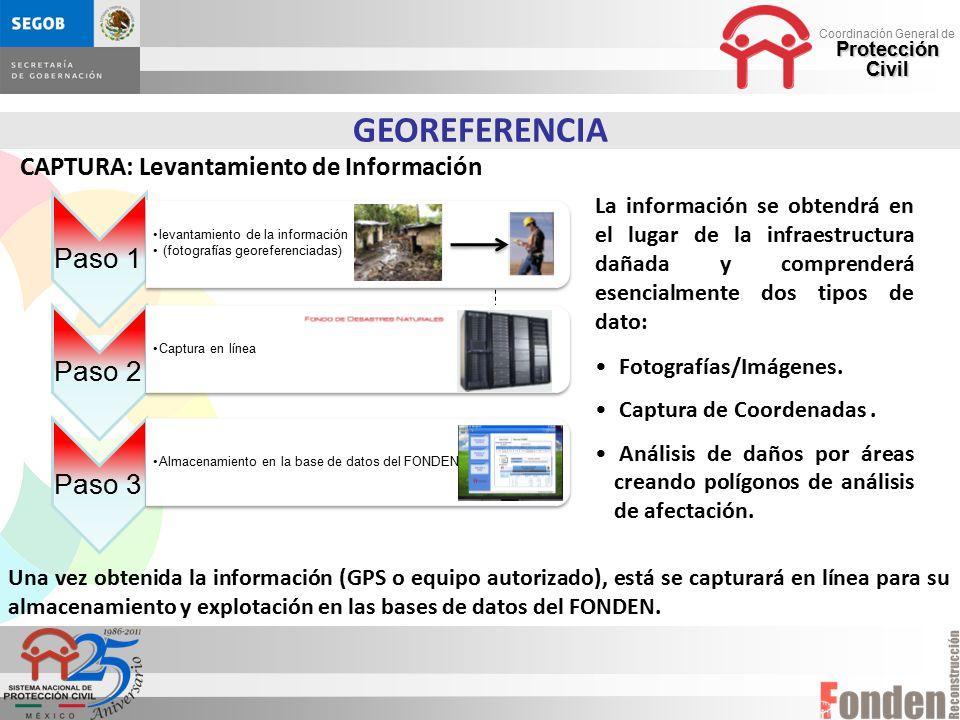 GEOREFERENCIA Paso 1 Paso 2 Paso 3