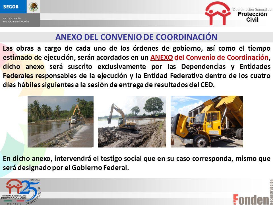 ANEXO DEL CONVENIO DE COORDINACIÓN