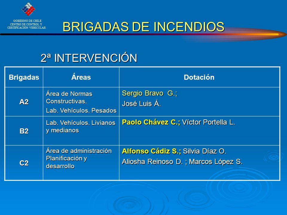 BRIGADAS DE INCENDIOS . 2ª INTERVENCIÓN Brigadas Áreas Dotación A2