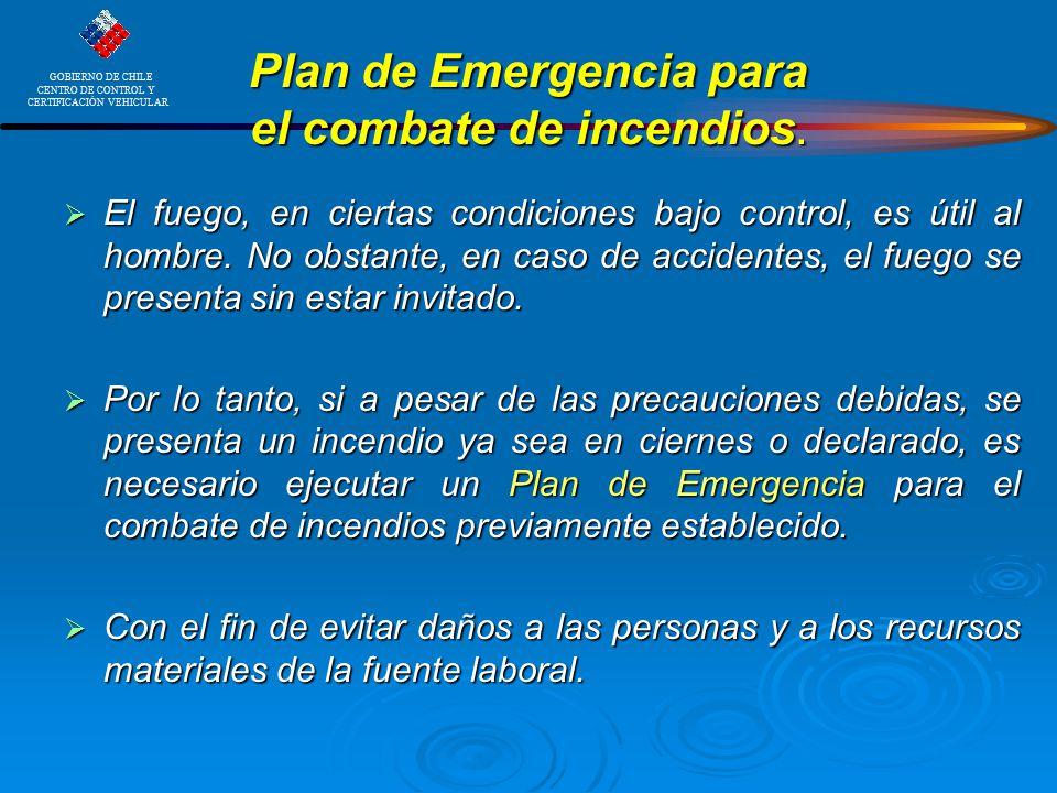 Plan de Emergencia para el combate de incendios.