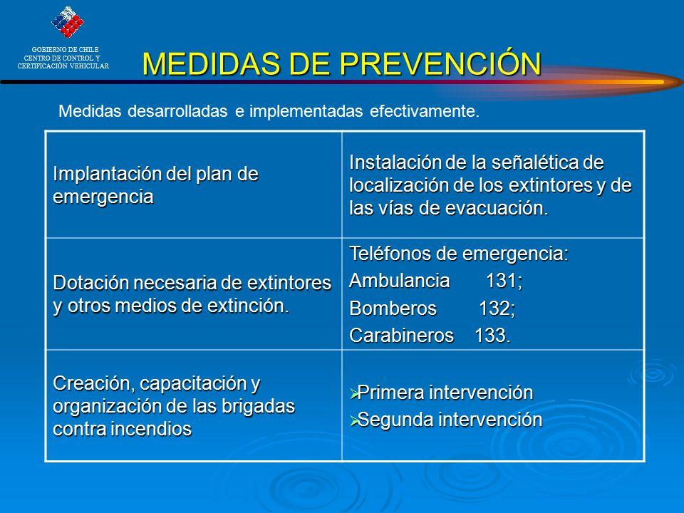 MEDIDAS DE PREVENCIÓN Medidas desarrolladas e implementadas efectivamente. Implantación del plan de emergencia.