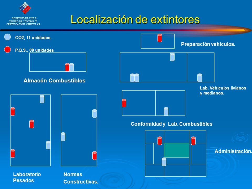 Localización de extintores