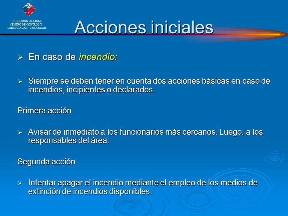 Acciones iniciales En caso de incendio: