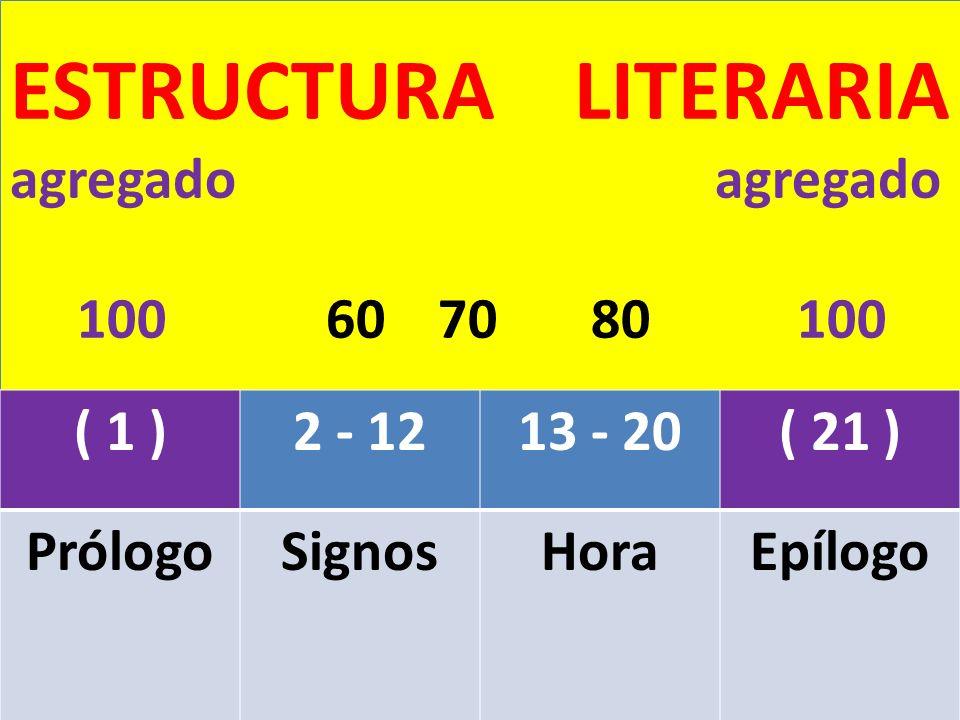 ESTRUCTURA LITERARIA agregado agregado 100 60 70 80 100