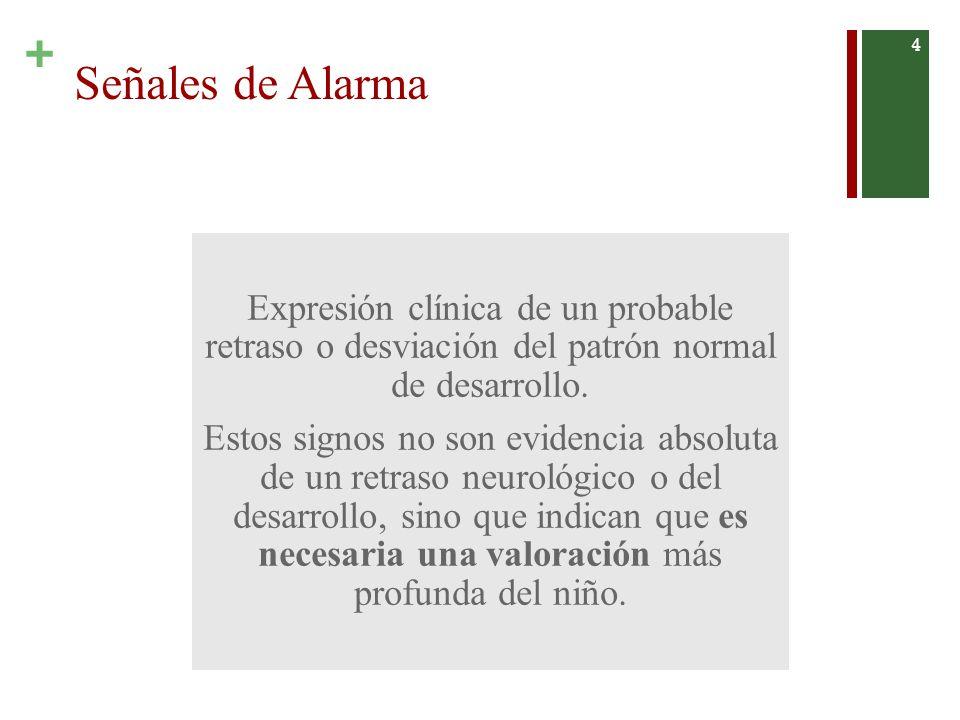 Señales de Alarma Expresión clínica de un probable retraso o desviación del patrón normal de desarrollo.