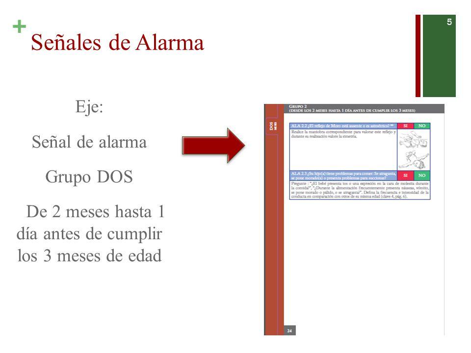 Señales de Alarma Eje: Señal de alarma Grupo DOS De 2 meses hasta 1 día antes de cumplir los 3 meses de edad