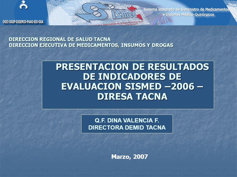 DIRECCION REGIONAL DE SALUD TACNA DIRECCION EJECUTIVA DE MEDICAMENTOS, INSUMOS Y DROGAS