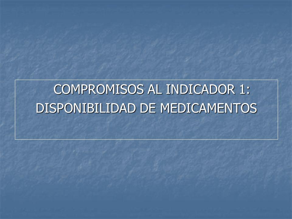 COMPROMISOS AL INDICADOR 1: DISPONIBILIDAD DE MEDICAMENTOS