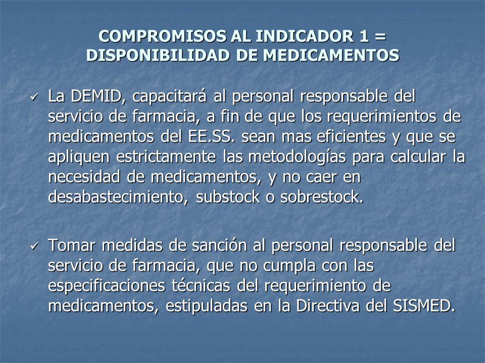 COMPROMISOS AL INDICADOR 1 = DISPONIBILIDAD DE MEDICAMENTOS