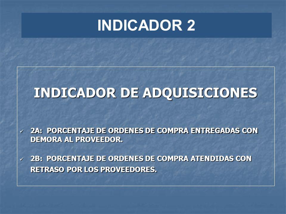INDICADOR DE ADQUISICIONES