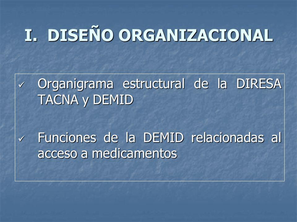 I. DISEÑO ORGANIZACIONAL