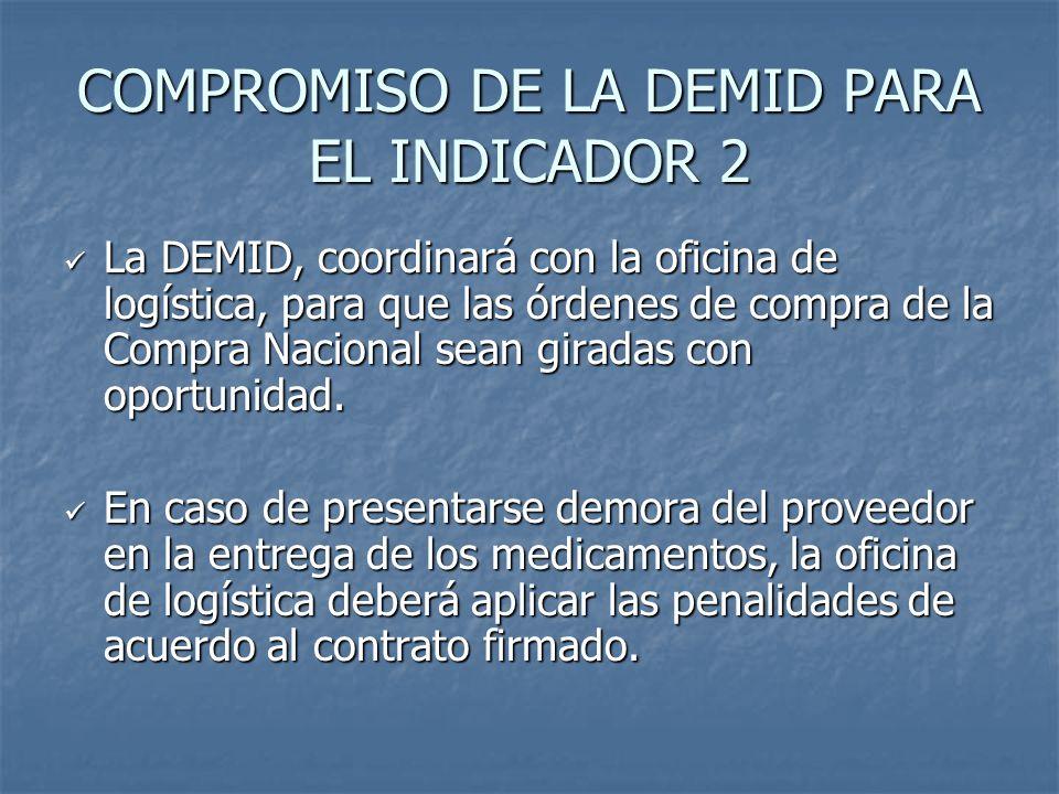 COMPROMISO DE LA DEMID PARA EL INDICADOR 2