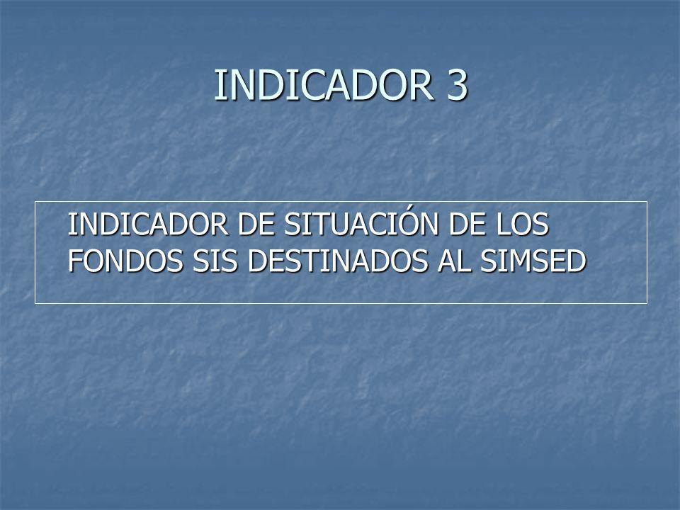 INDICADOR 3 INDICADOR DE SITUACIÓN DE LOS FONDOS SIS DESTINADOS AL SIMSED