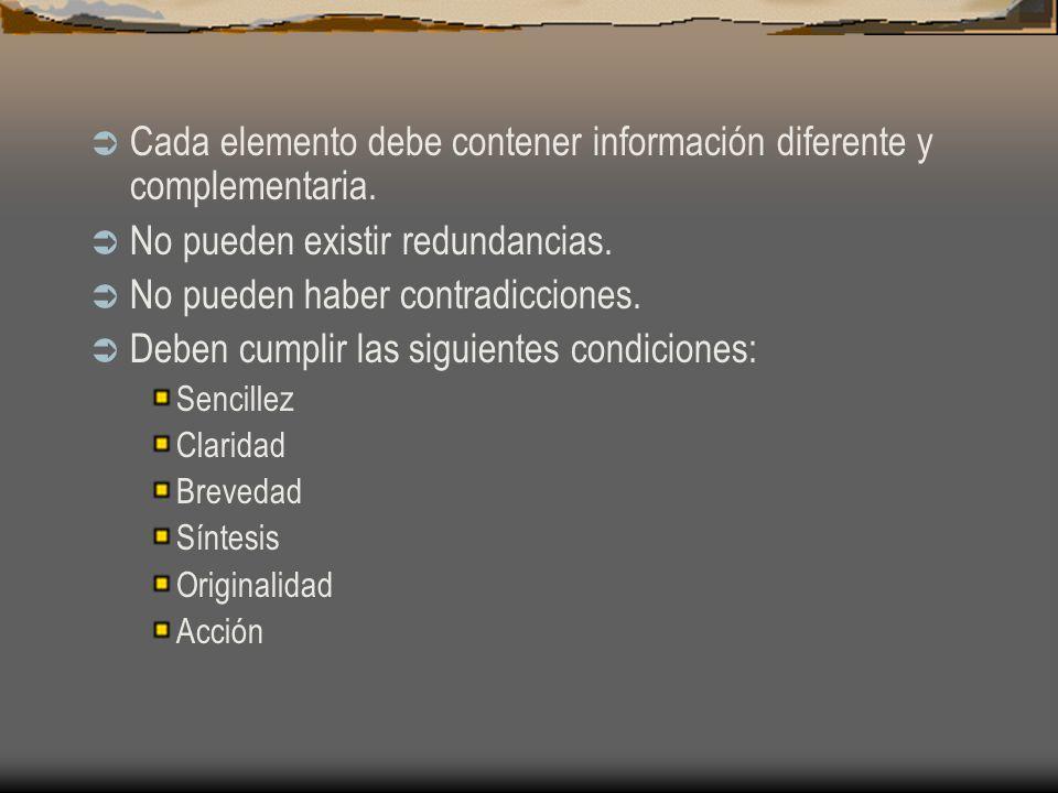 Cada elemento debe contener información diferente y complementaria.