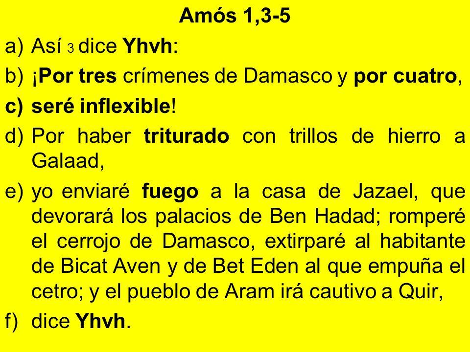 Amós 1,3-5Así 3 dice Yhvh: ¡Por tres crímenes de Damasco y por cuatro, seré inflexible! Por haber triturado con trillos de hierro a Galaad,