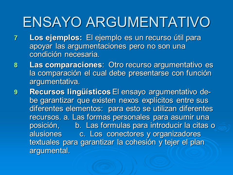 ENSAYO ARGUMENTATIVO Los ejemplos: El ejemplo es un recurso útil para apoyar las argumentaciones pero no son una condición necesaria.