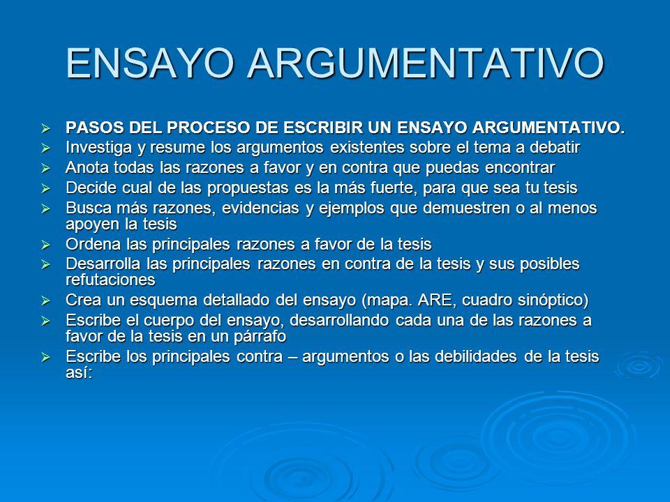 ENSAYO ARGUMENTATIVO PASOS DEL PROCESO DE ESCRIBIR UN ENSAYO ARGUMENTATIVO. Investiga y resume los argumentos existentes sobre el tema a debatir.