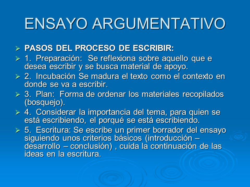 ENSAYO ARGUMENTATIVO PASOS DEL PROCESO DE ESCRIBIR:
