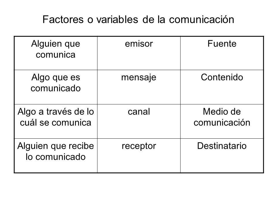 Factores o variables de la comunicación