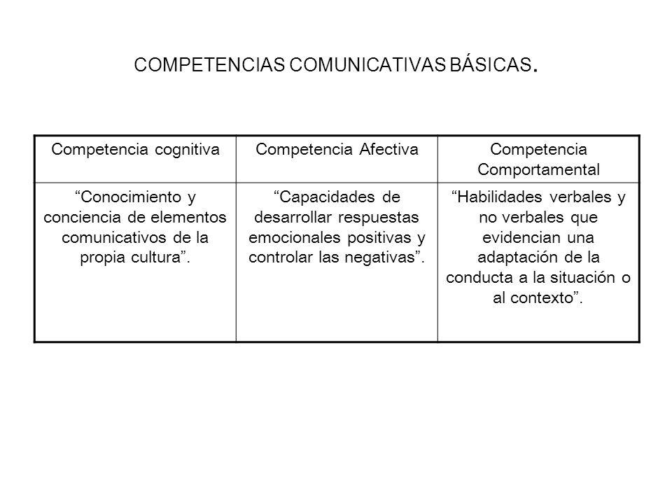 COMPETENCIAS COMUNICATIVAS BÁSICAS.