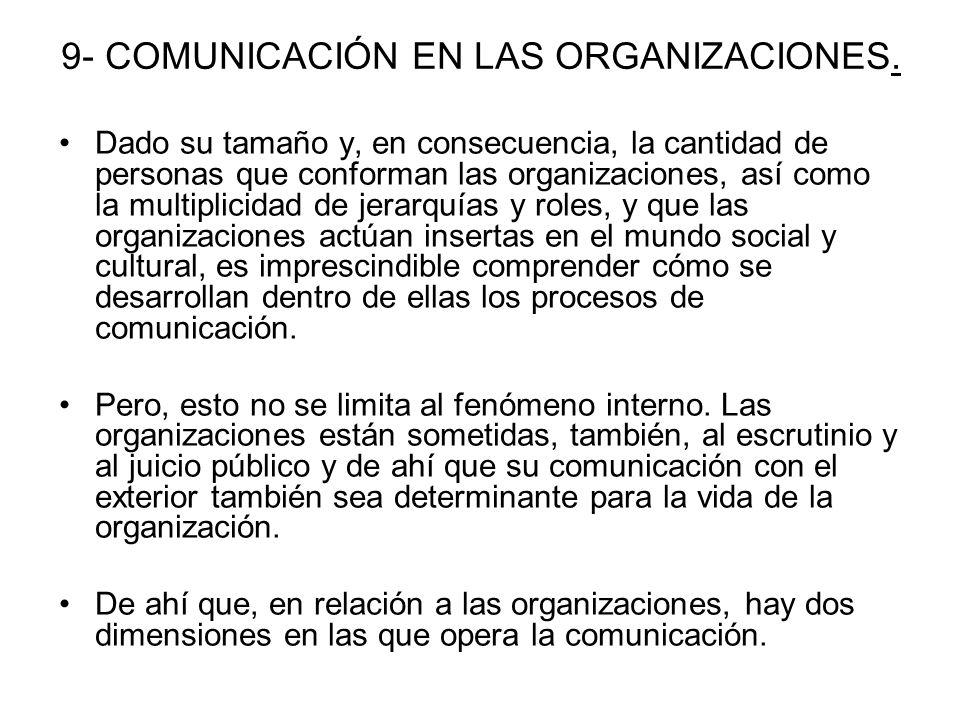 9- COMUNICACIÓN EN LAS ORGANIZACIONES.