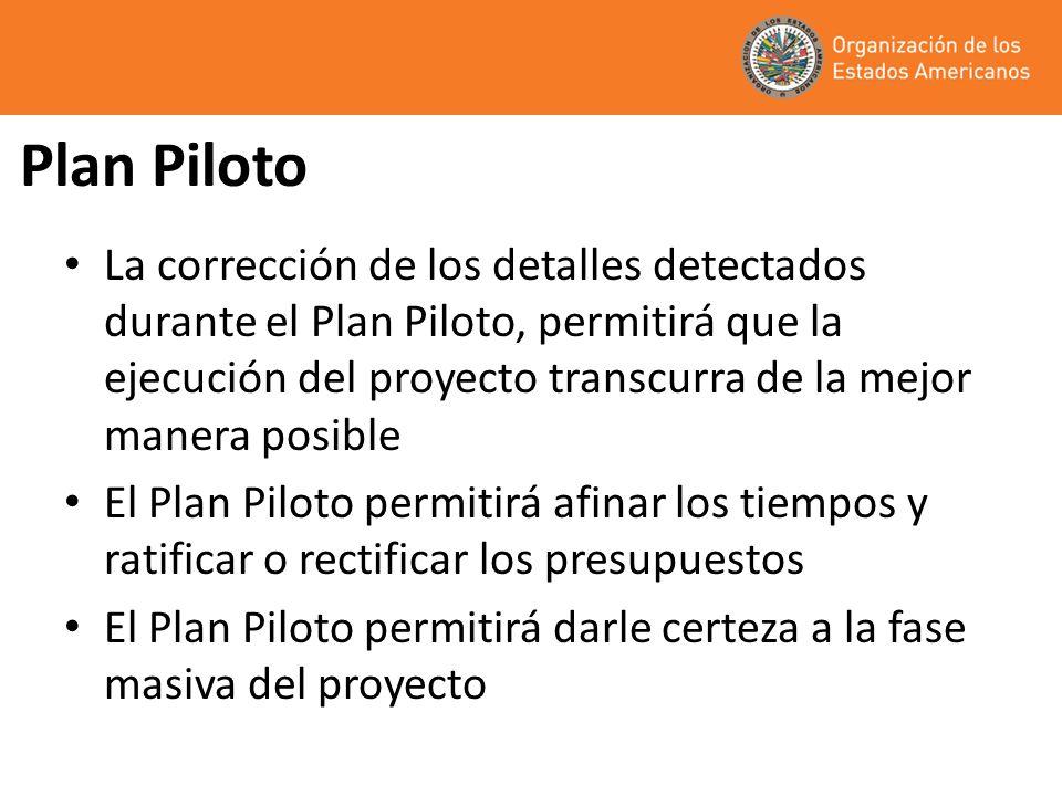 Plan Piloto