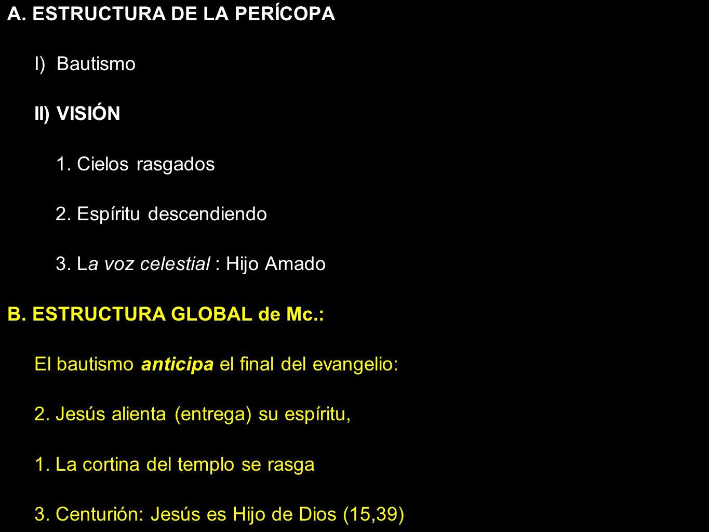 A. ESTRUCTURA DE LA PERÍCOPA
