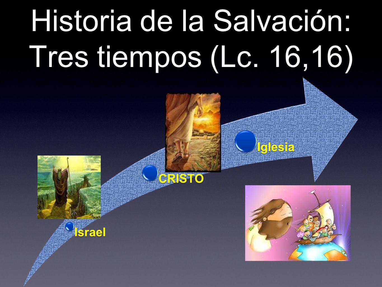 Historia de la Salvación: Tres tiempos (Lc. 16,16)
